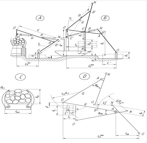 Рисунок 1.1 ККС манипулятора